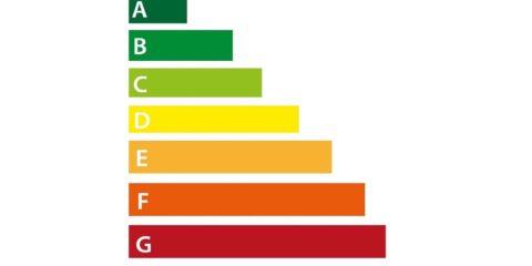 Neues europäisches Energielabel